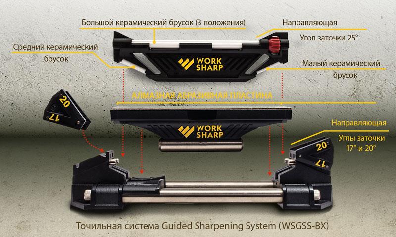 Механическая точильная система Guided Sharpening System